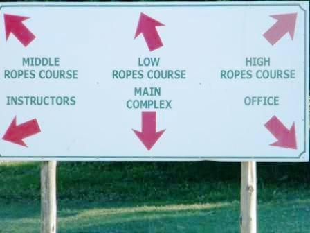 Eastern Cape Hogsback Directions Signage
